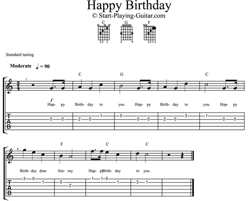 Happy birthday guitar.png